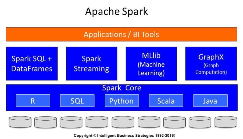 blog_diagram_spark